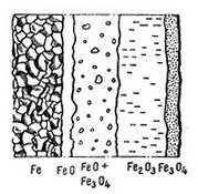 stroenie-metallov-chast-3